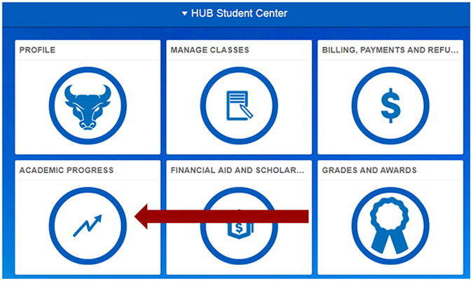 Screenshot of HUB homepage with an arrow pointing to the Academic Progress tile.