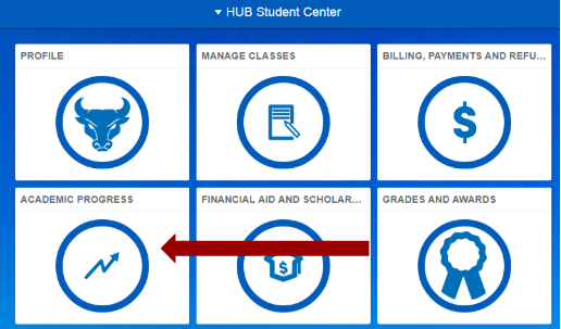 Screenshot of HUB Student Center homepage with an arrow pointing to Academic Progress tile.